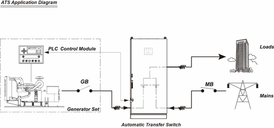 PowerLink Diesel Generator Manufacturer
