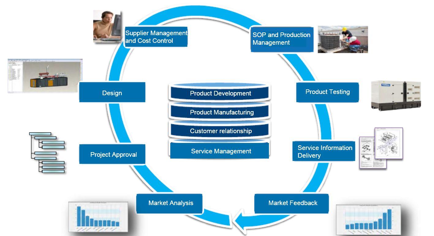 PowerLink company management photo
